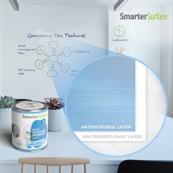 Smarter Surfaces Antimicrobial Whiteboard Paint How it Works with paint tin